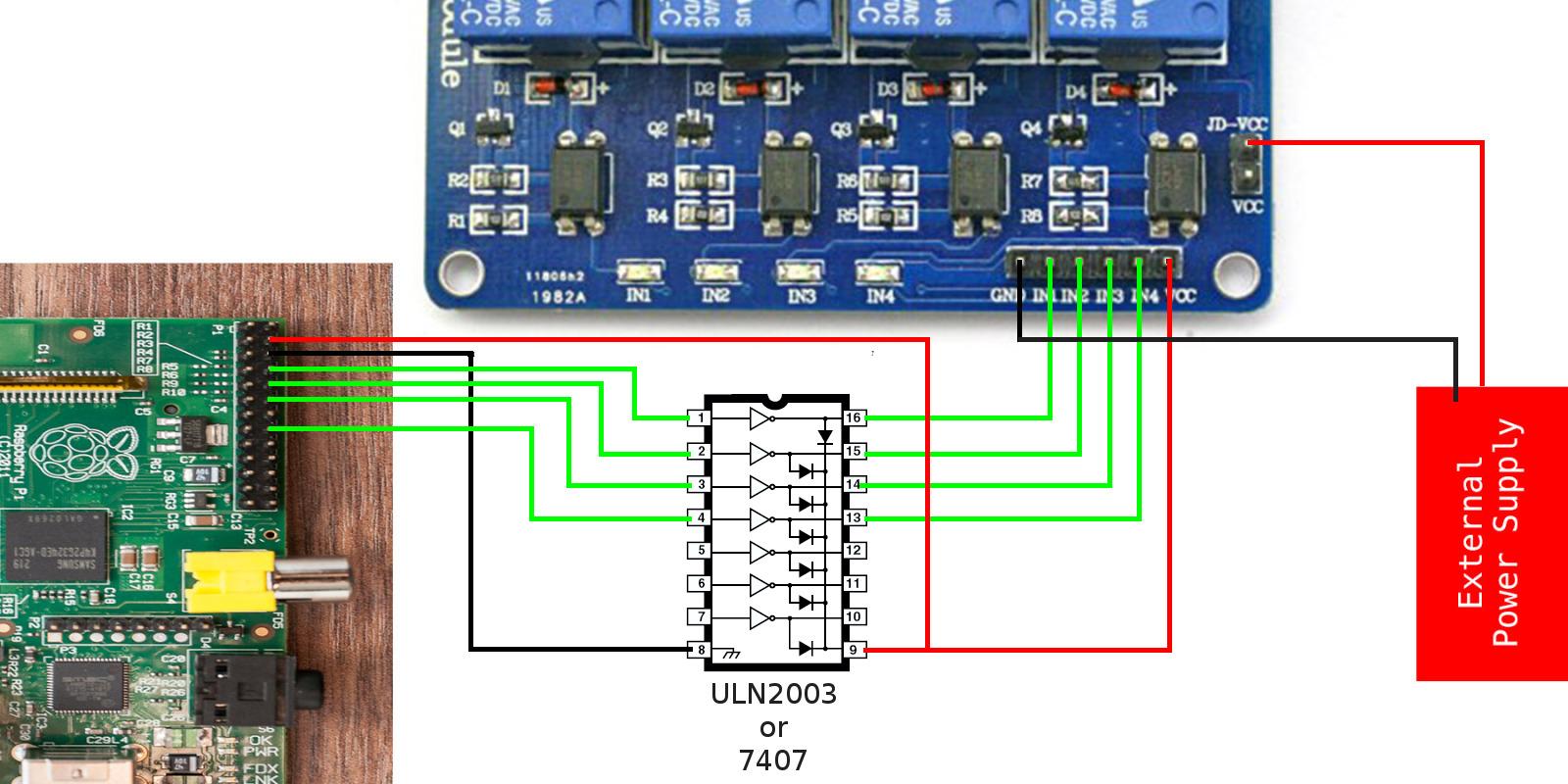 Relais-Steuerung - Konfiguration - SHC Raspberry Pi SmartHome Control